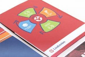 lindstrom_brochure_design_DesignPit7